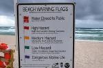 Предупреждающие флаги на пляжах Пхукета. Разбираемся в значениях